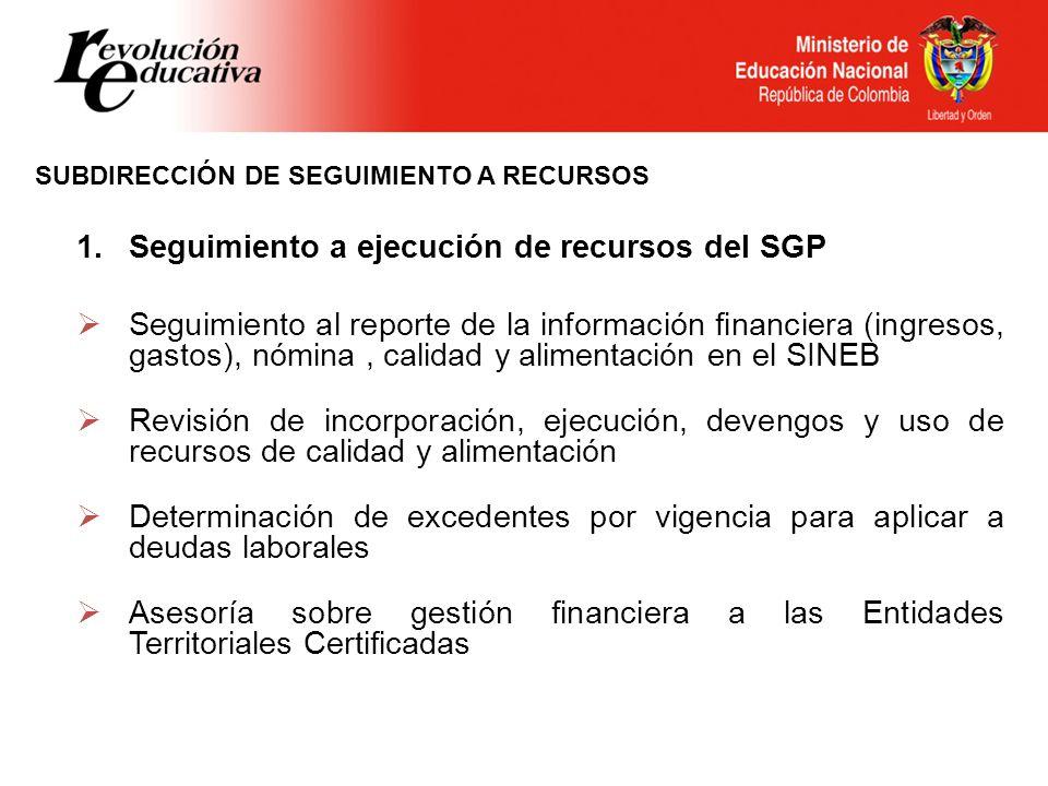 SUBDIRECCIÓN DE SEGUIMIENTO A RECURSOS 1.Seguimiento a ejecución de recursos del SGP Seguimiento al reporte de la información financiera (ingresos, ga