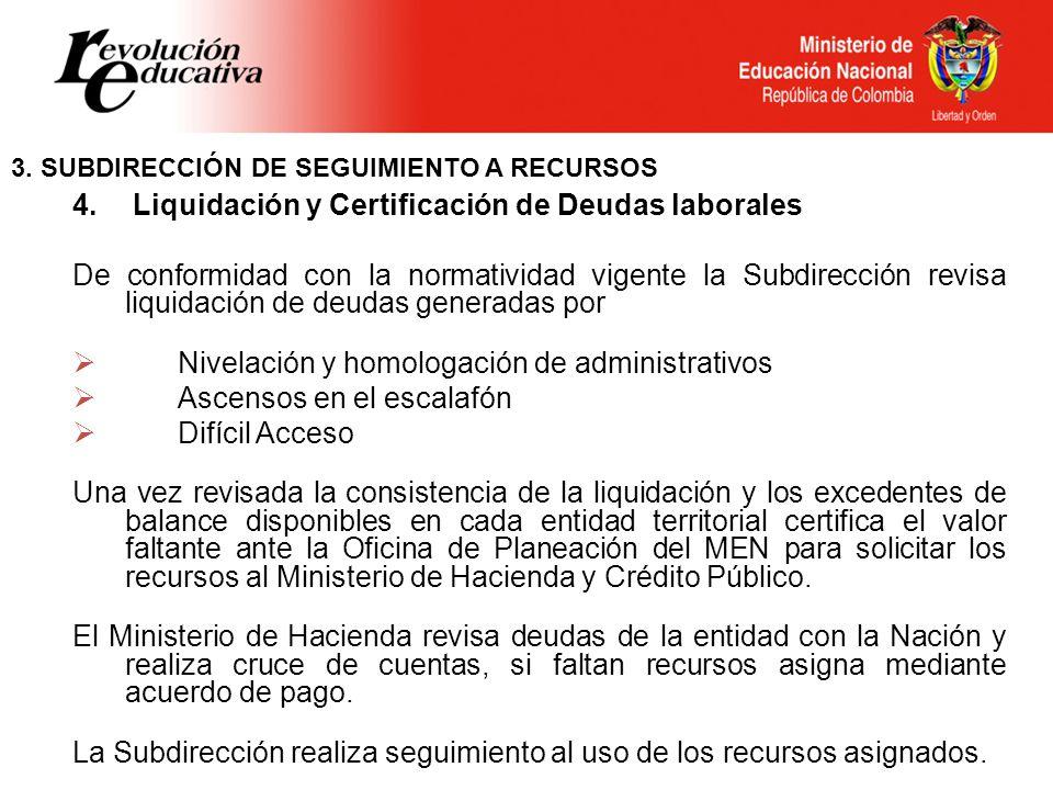 3. SUBDIRECCIÓN DE SEGUIMIENTO A RECURSOS 4. Liquidación y Certificación de Deudas laborales De conformidad con la normatividad vigente la Subdirecció