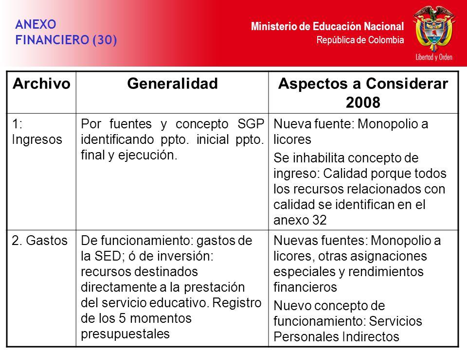 Ministerio de Educación Nacional República de Colombia ArchivoGeneralidadAspectos a Considerar 2008 1: Ingresos Por fuentes y concepto SGP identifican