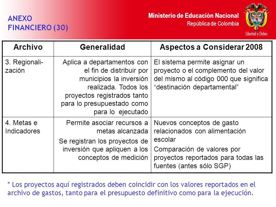 Ministerio de Educación Nacional República de Colombia ArchivoGeneralidadAspectos a Considerar 2008 3. Regionali- zación Aplica a departamentos con el