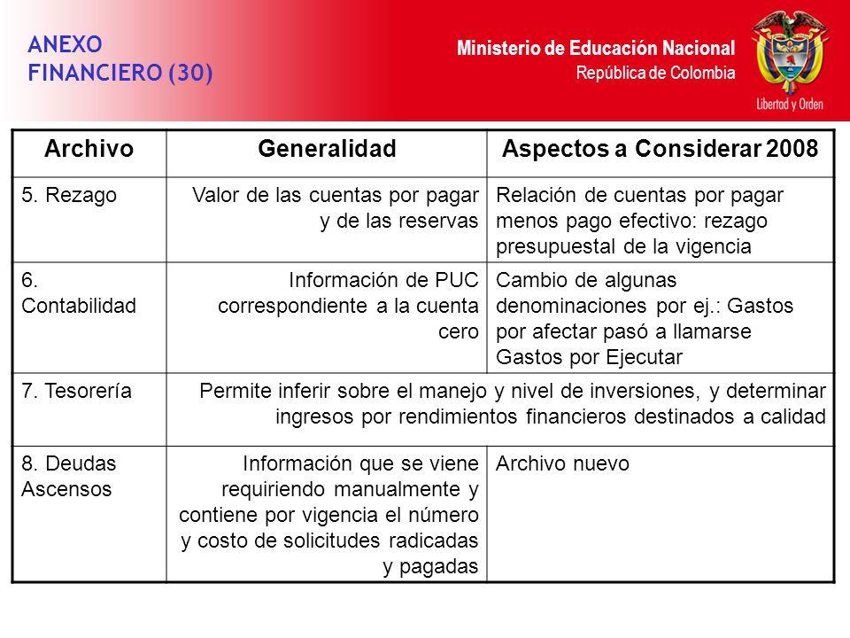 Ministerio de Educación Nacional República de Colombia ArchivoGeneralidadAspectos a Considerar 2008 5. RezagoValor de las cuentas por pagar y de las r