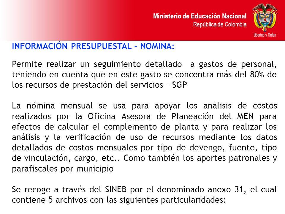 Ministerio de Educación Nacional República de Colombia INFORMACIÓN PRESUPUESTAL - NOMINA: Permite realizar un seguimiento detallado a gastos de person