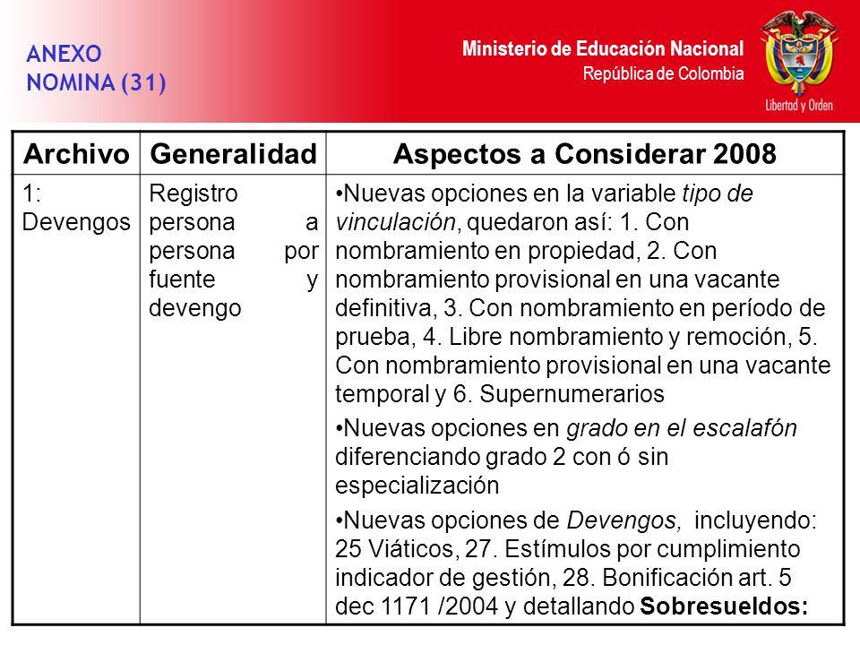 Ministerio de Educación Nacional República de Colombia ArchivoGeneralidadAspectos a Considerar 2008 1: Devengos Registro persona a persona por fuente