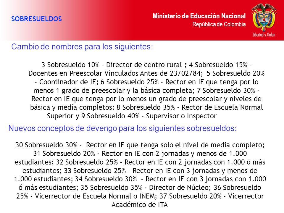 Ministerio de Educación Nacional República de Colombia SOBRESUELDOS Cambio de nombres para los siguientes: 3 Sobresueldo 10% - Director de centro rura