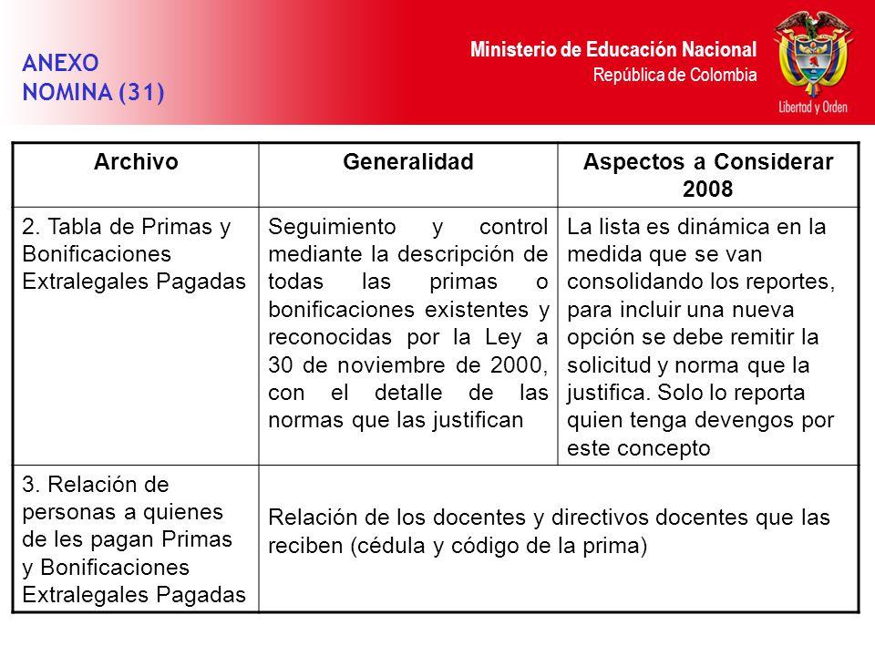 Ministerio de Educación Nacional República de Colombia ArchivoGeneralidadAspectos a Considerar 2008 2. Tabla de Primas y Bonificaciones Extralegales P