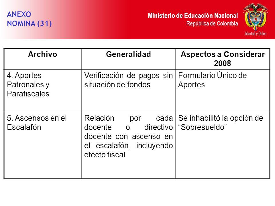 Ministerio de Educación Nacional República de Colombia ArchivoGeneralidadAspectos a Considerar 2008 4. Aportes Patronales y Parafiscales Verificación