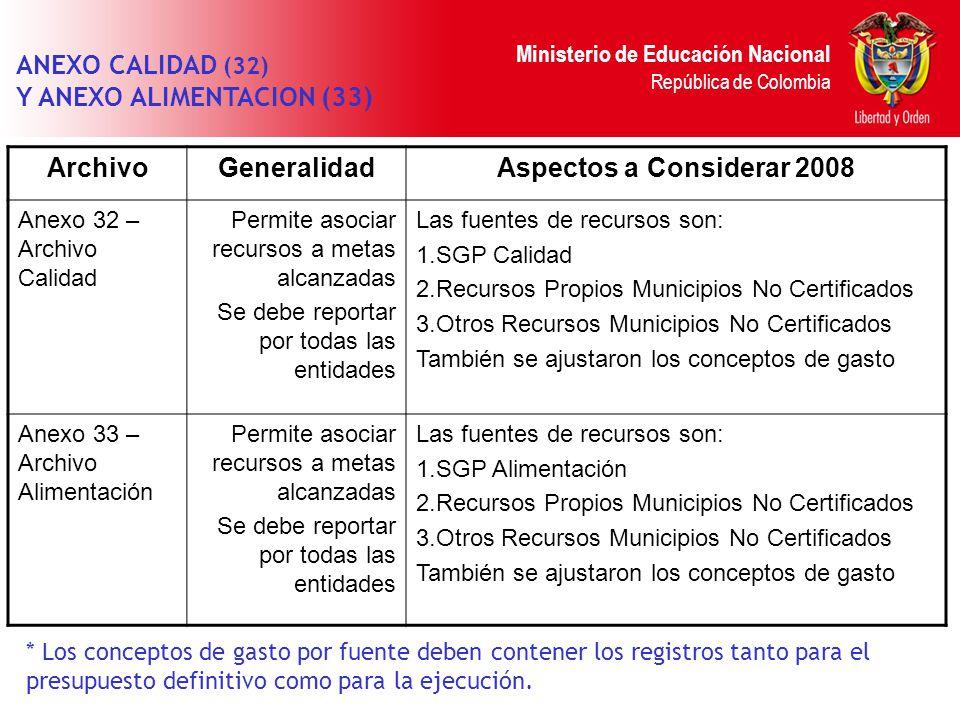 Ministerio de Educación Nacional República de Colombia ArchivoGeneralidadAspectos a Considerar 2008 Anexo 32 – Archivo Calidad Permite asociar recurso