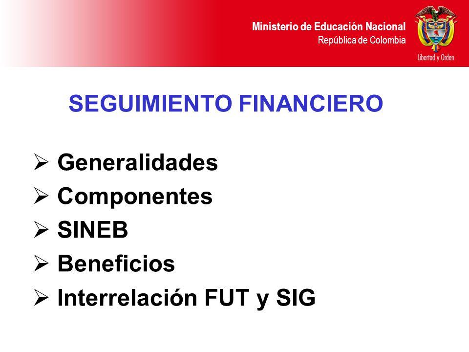 Ministerio de Educación Nacional República de Colombia SEGUIMIENTO FINANCIERO Generalidades Componentes SINEB Beneficios Interrelación FUT y SIG