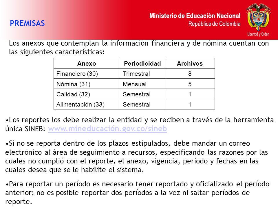 Ministerio de Educación Nacional República de Colombia Los anexos que contemplan la información financiera y de nómina cuentan con las siguientes cara