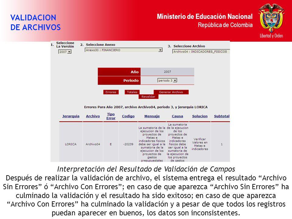 Ministerio de Educación Nacional República de Colombia VALIDACION DE ARCHIVOS Interpretación del Resultado de Validación de Campos Después de realizar