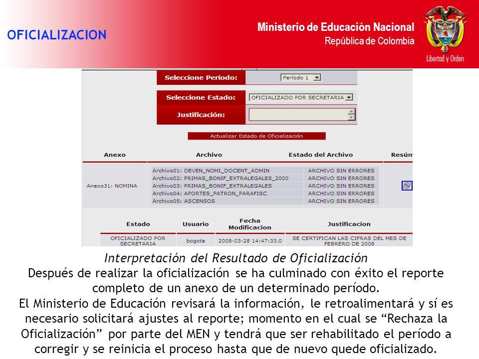 Ministerio de Educación Nacional República de Colombia OFICIALIZACION Interpretación del Resultado de Oficialización Después de realizar la oficializa