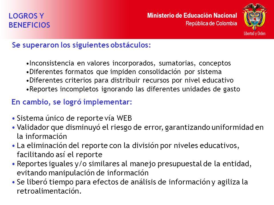 Ministerio de Educación Nacional República de Colombia LOGROS Y BENEFICIOS Se superaron los siguientes obstáculos: Inconsistencia en valores incorpora