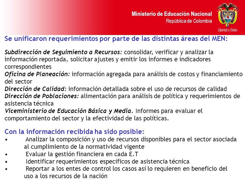 Ministerio de Educación Nacional República de Colombia Con la información recibida ha sido posible: Analizar la composición y uso de recursos disponib