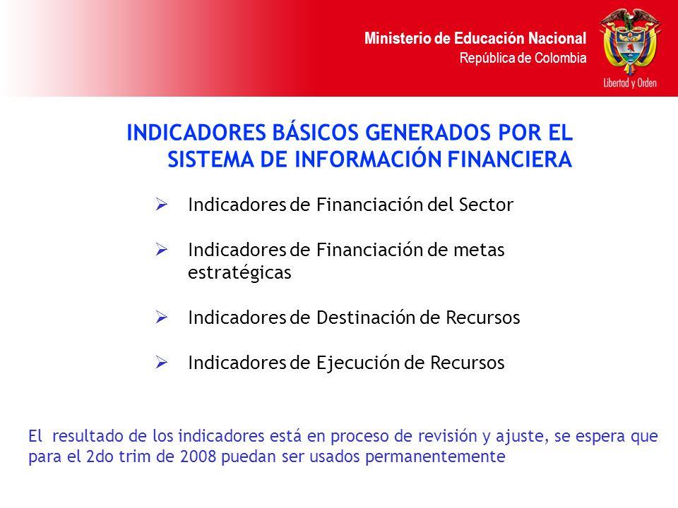 Ministerio de Educación Nacional República de Colombia INDICADORES BÁSICOS GENERADOS POR EL SISTEMA DE INFORMACIÓN FINANCIERA Indicadores de Financiac