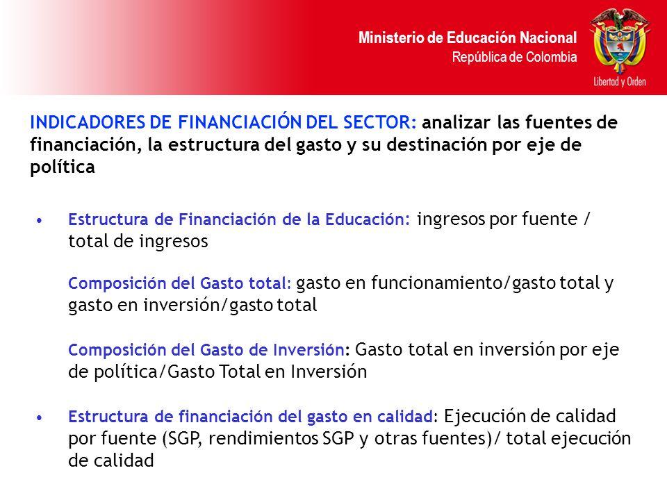 Ministerio de Educación Nacional República de Colombia INDICADORES DE FINANCIACIÓN DEL SECTOR: analizar las fuentes de financiación, la estructura del