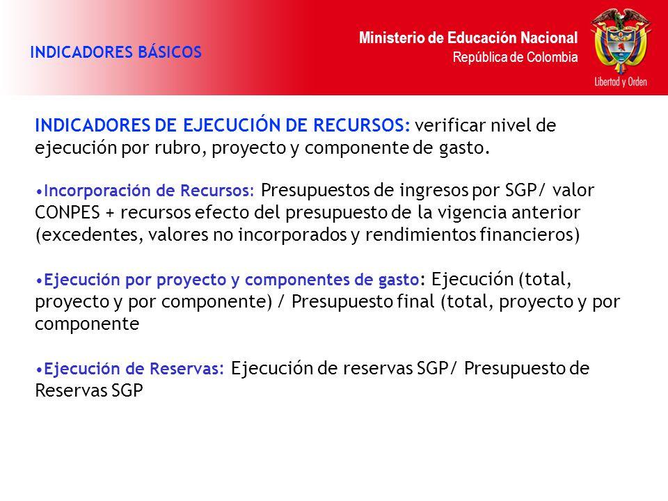 Ministerio de Educación Nacional República de Colombia INDICADORES BÁSICOS INDICADORES DE EJECUCIÓN DE RECURSOS: verificar nivel de ejecución por rubr