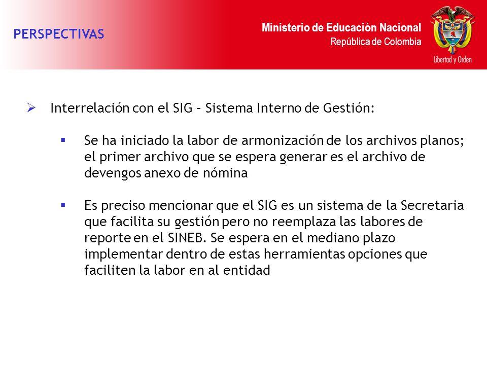 Ministerio de Educación Nacional República de Colombia PERSPECTIVAS Interrelación con el SIG – Sistema Interno de Gestión: Se ha iniciado la labor de