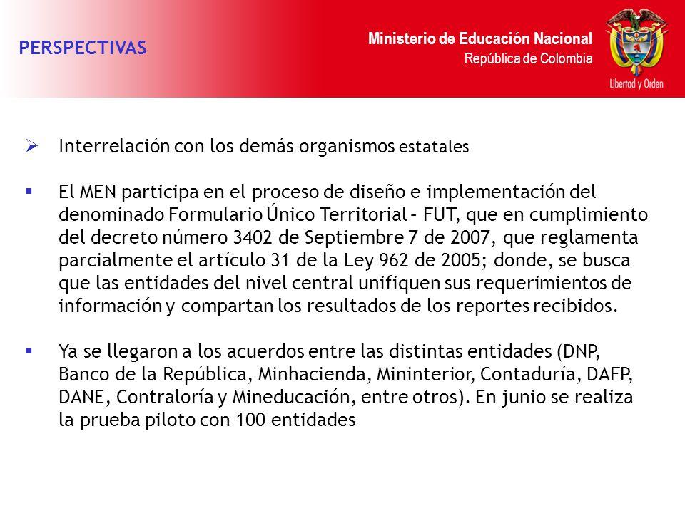 Ministerio de Educación Nacional República de Colombia PERSPECTIVAS Interrelación con los demás organismos estatales El MEN participa en el proceso de