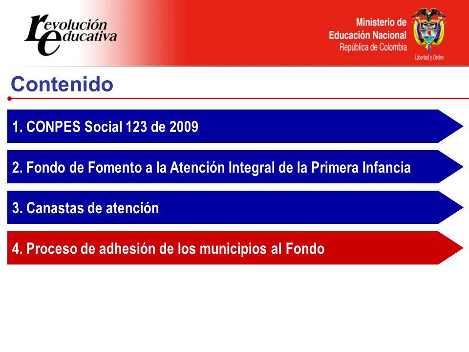 Ministerio de Educación Nacional República de Colombia Contenido 1.
