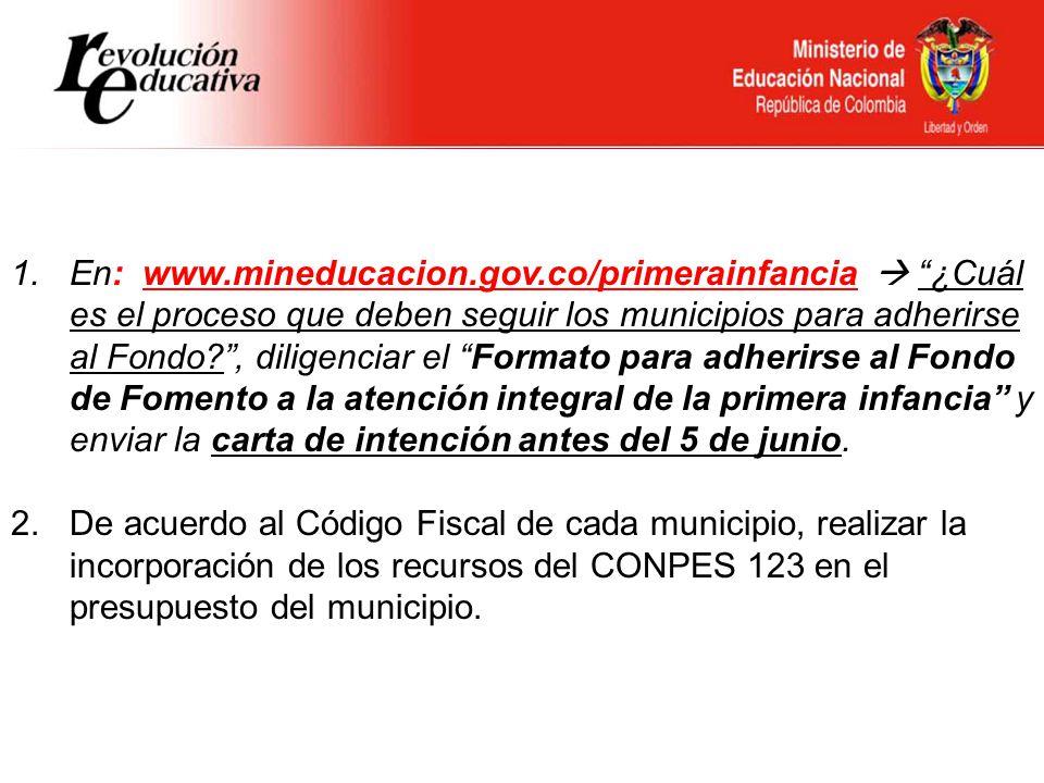 Ministerio de Educación Nacional República de Colombia 1.En: www.mineducacion.gov.co/primerainfancia ¿Cuál es el proceso que deben seguir los municipi