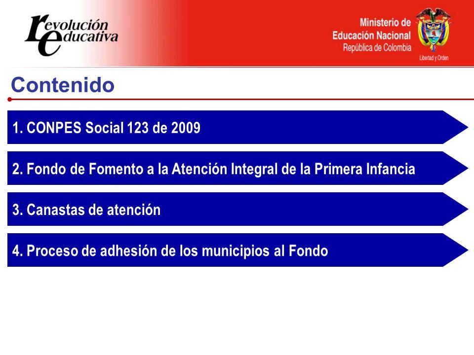 Ministerio de Educación Nacional República de Colombia Contenido 1. CONPES Social 123 de 2009 4. Proceso de adhesión de los municipios al Fondo 2. Fon