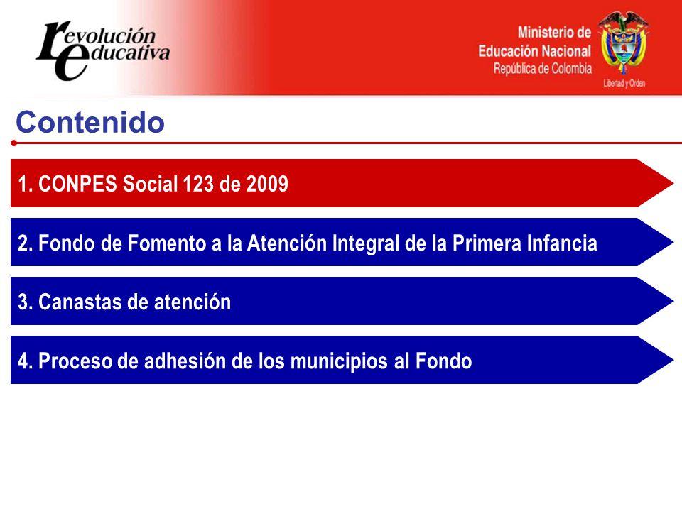 Ministerio de Educación Nacional República de Colombia 3.