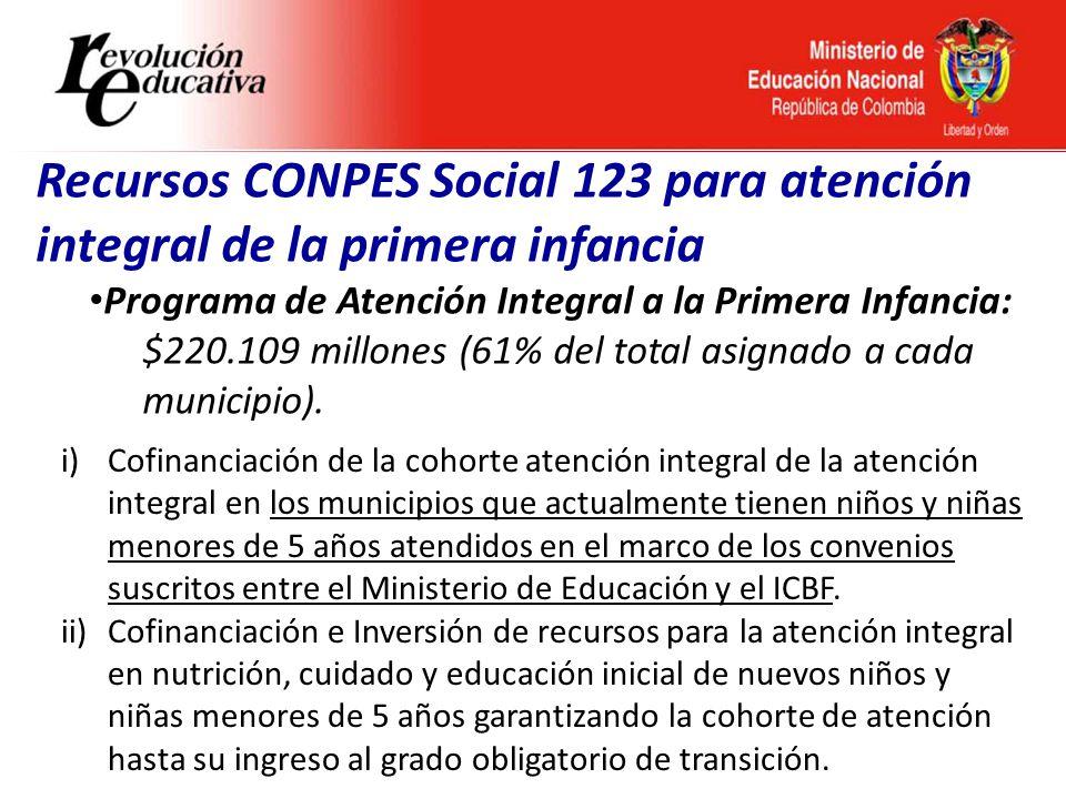Ministerio de Educación Nacional República de Colombia Recursos CONPES Social 123 para atención integral de la primera infancia Programa de Atención I