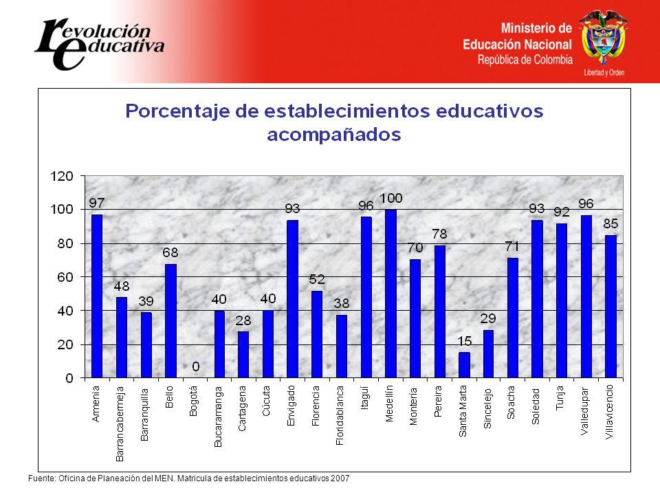 Fuente: Oficina de Planeación del MEN. Matricula de establecimientos educativos 2007