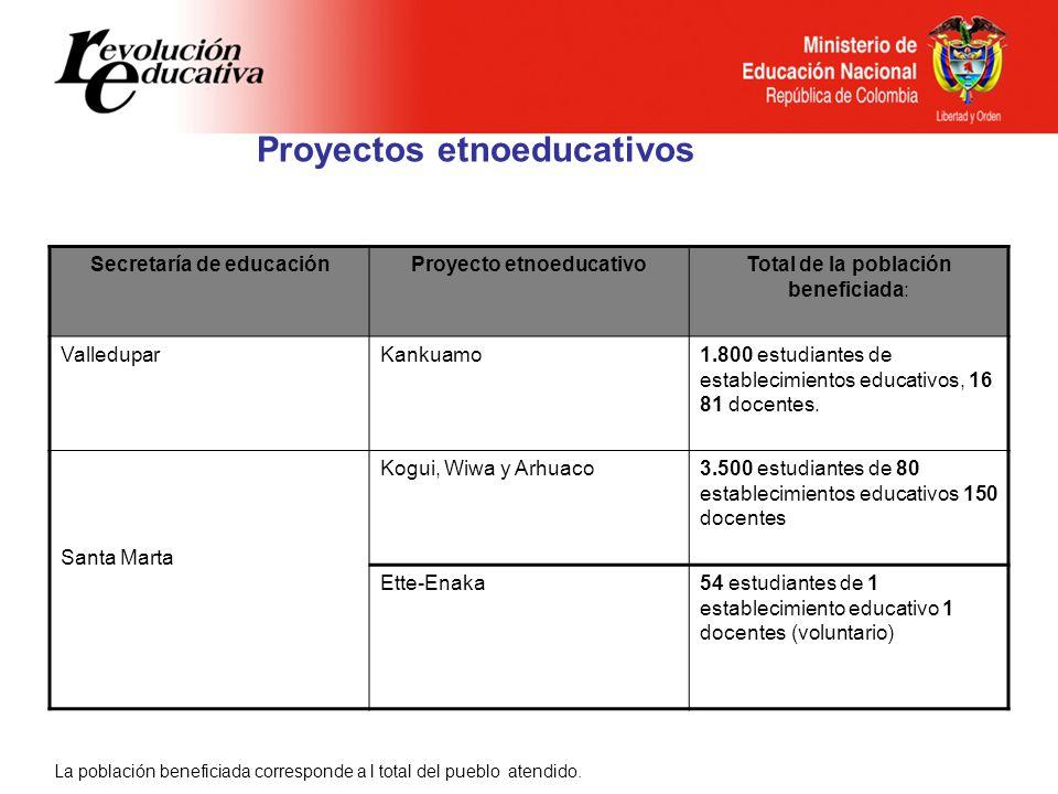 Proyectos etnoeducativos Secretaría de educaciónProyecto etnoeducativoTotal de la población beneficiada: ValleduparKankuamo1.800 estudiantes de establ