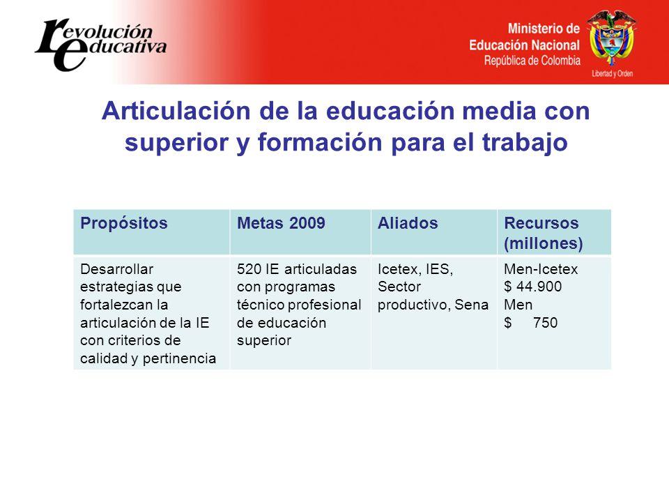 Articulación de la educación media con superior y formación para el trabajo PropósitosMetas 2009AliadosRecursos (millones) Desarrollar estrategias que
