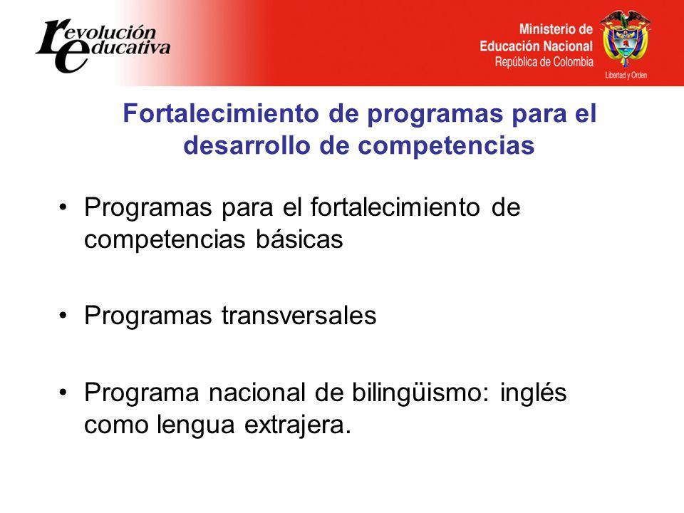 Fortalecimiento de programas para el desarrollo de competencias Programas para el fortalecimiento de competencias básicas Programas transversales Prog