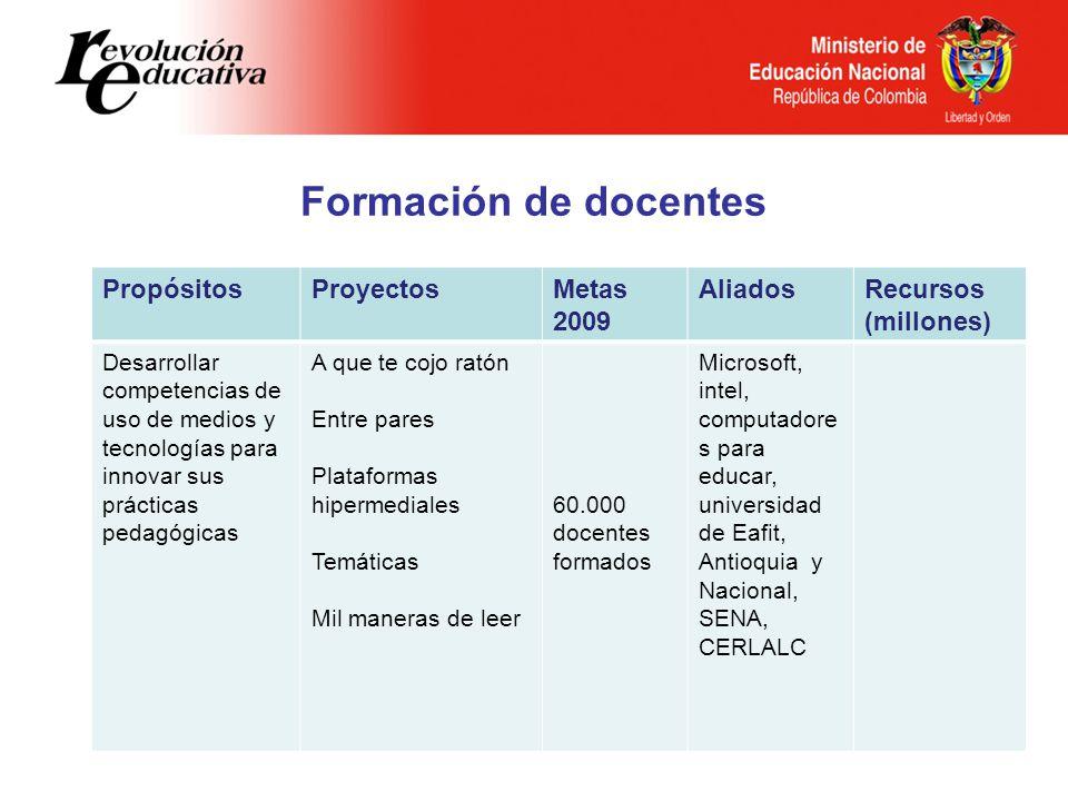 Formación de docentes PropósitosProyectosMetas 2009 AliadosRecursos (millones) Desarrollar competencias de uso de medios y tecnologías para innovar su