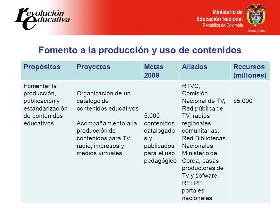 Fomento a la producción y uso de contenidos PropósitosProyectosMetas 2009 AliadosRecursos (millones) Fomentar la producción, publicación y estandariza
