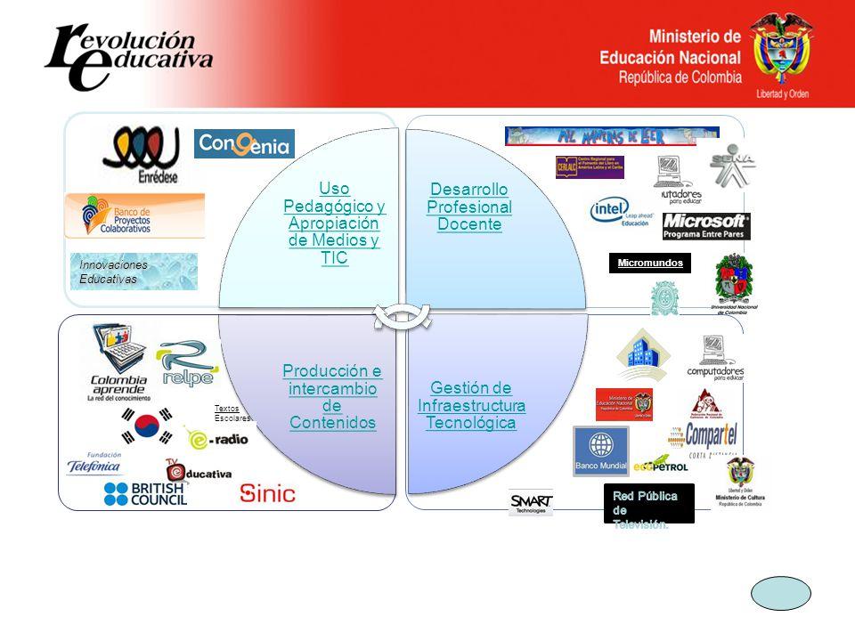 .... Uso Pedagógico y Apropiación de Medios y TIC Desarrollo Profesional Docente Gestión de Infraestructura Tecnológica Producción e intercambio de Co