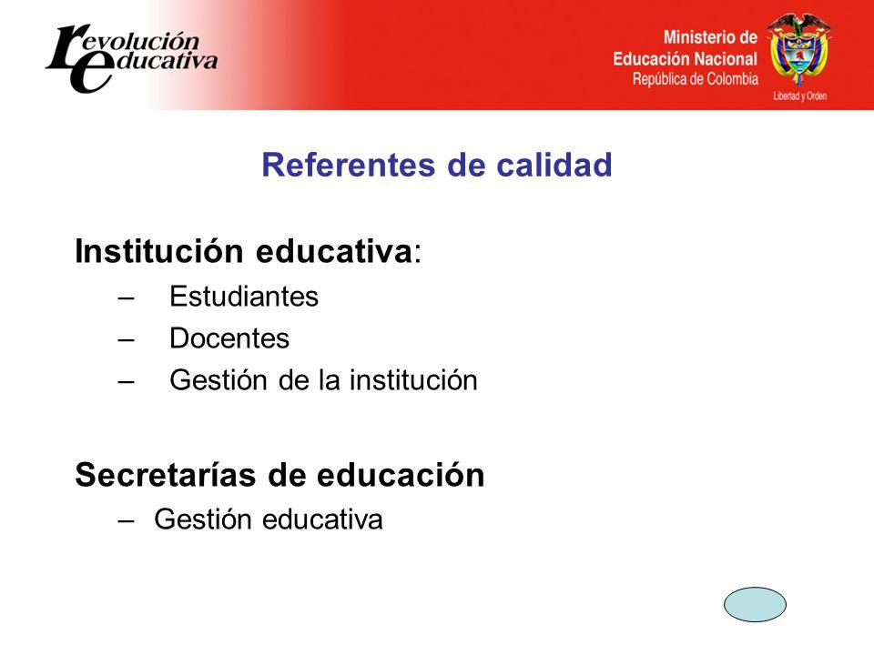 Referentes de calidad Institución educativa: – Estudiantes – Docentes – Gestión de la institución Secretarías de educación – Gestión educativa
