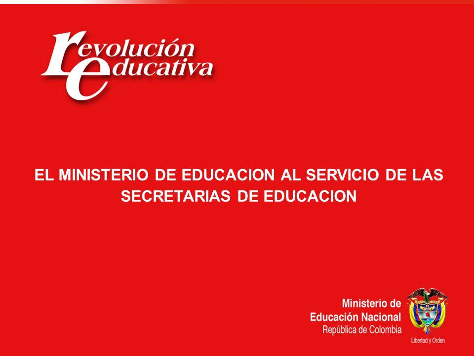 POLITICAPROYECTO ESTRATEGICO 2009 8.Eficiencia del Sector 1.