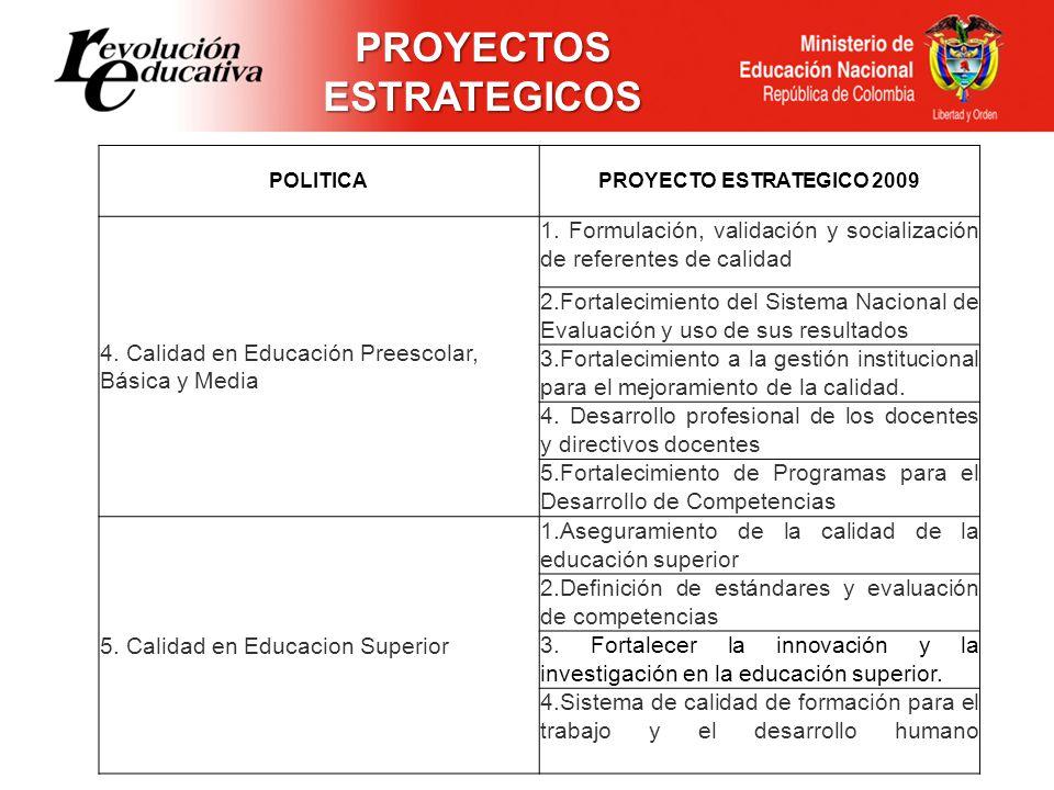 POLITICAPROYECTO ESTRATEGICO 2009 4. Calidad en Educación Preescolar, Básica y Media 1. Formulación, validación y socialización de referentes de calid