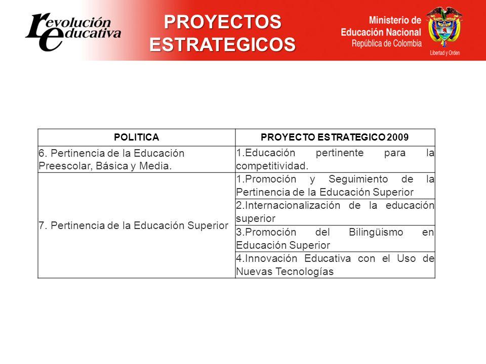 POLITICAPROYECTO ESTRATEGICO 2009 6. Pertinencia de la Educación Preescolar, Básica y Media. 1.Educación pertinente para la competitividad. 7. Pertine