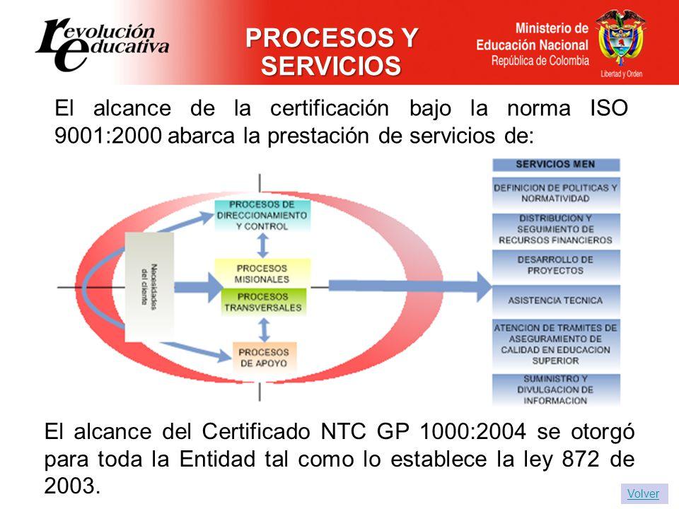 El alcance del Certificado NTC GP 1000:2004 se otorgó para toda la Entidad tal como lo establece la ley 872 de 2003. El alcance de la certificación ba