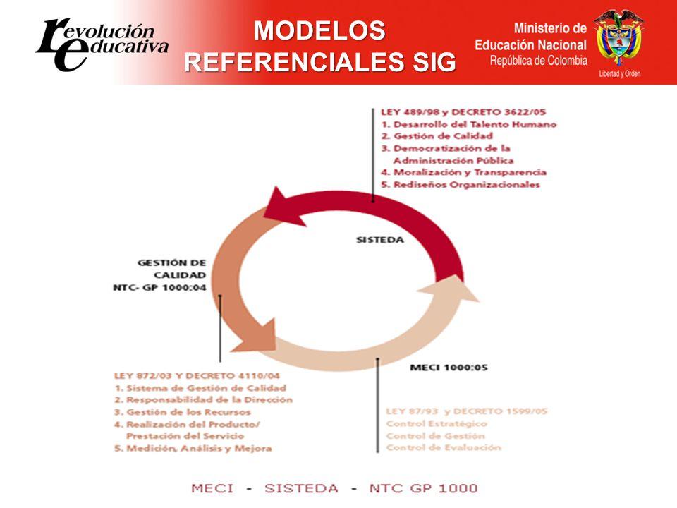 MODELOS REFERENCIALES SIG
