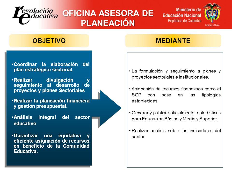 La formulación y seguimiento a planes y proyectos sectoriales e institucionales. Asignación de recursos financieros como el SGP con base en las tipolo