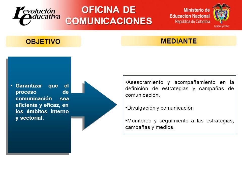 Asesoramiento y acompañamiento en la definición de estrategias y campañas de comunicación. Divulgación y comunicación Monitoreo y seguimiento a las es