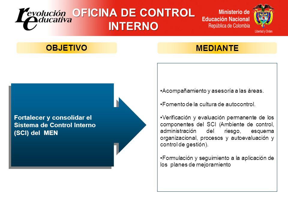 OBJETIVO MEDIANTE Fortalecer y consolidar el Sistema de Control Interno (SCI) del MEN Acompañamiento y asesoría a las áreas. Fomento de la cultura de