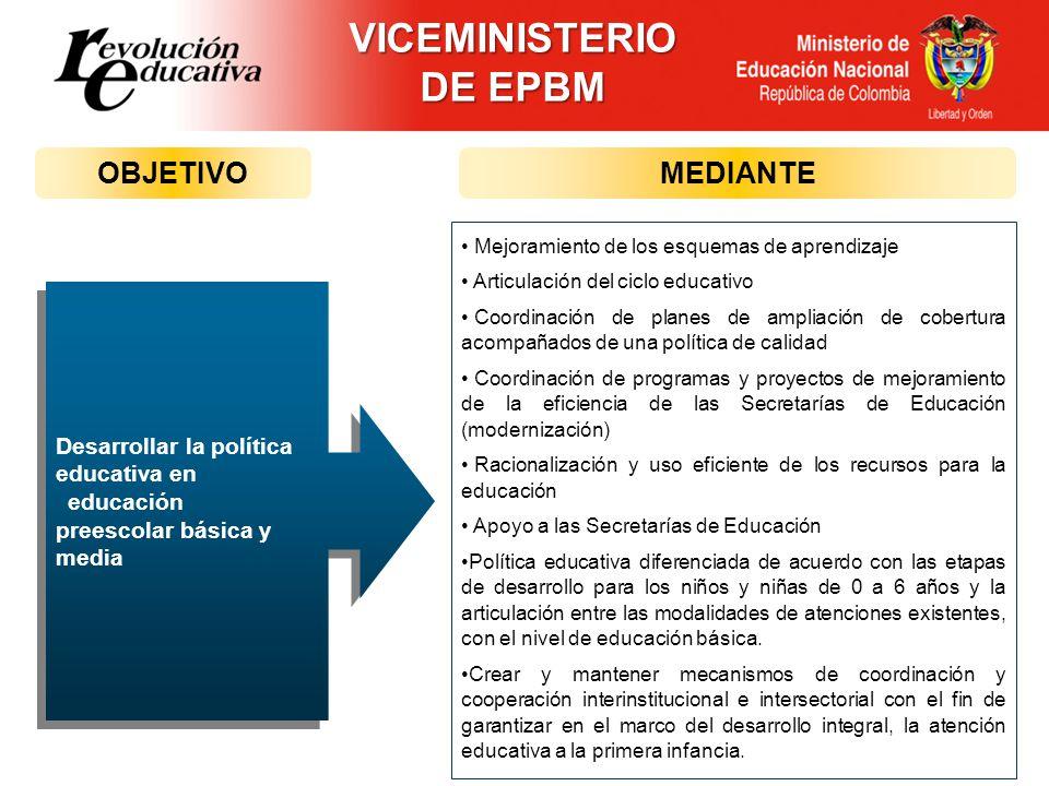 Mejoramiento de los esquemas de aprendizaje Articulación del ciclo educativo Coordinación de planes de ampliación de cobertura acompañados de una polí