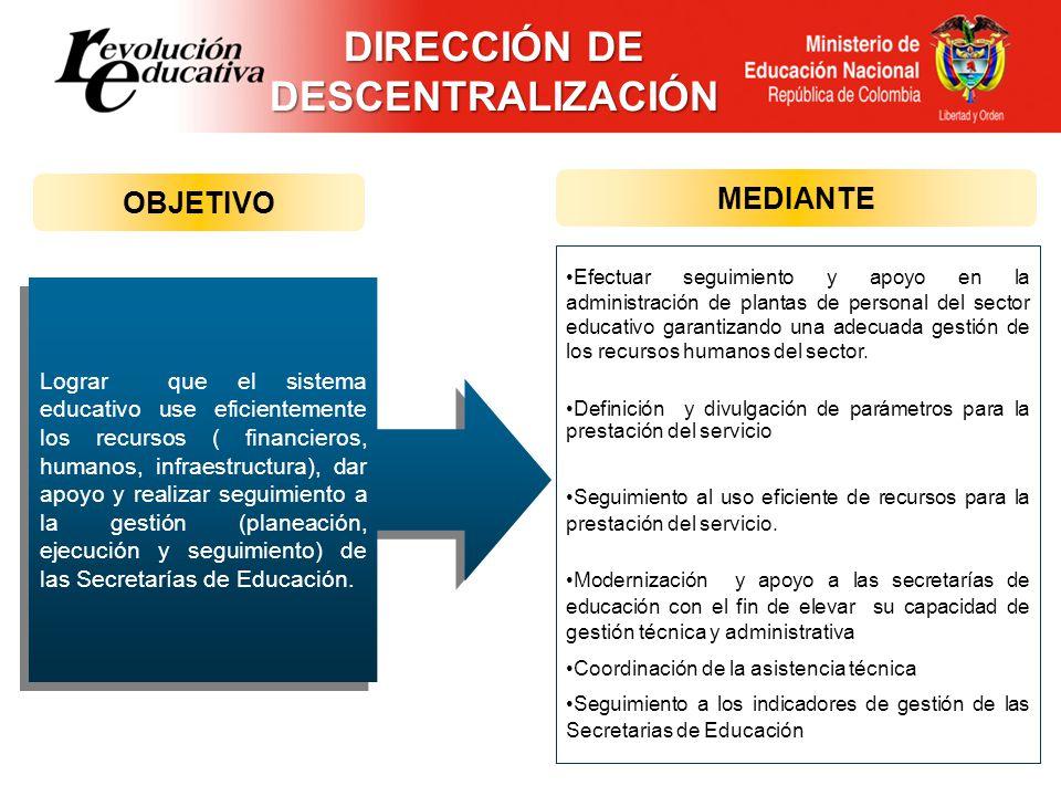 Efectuar seguimiento y apoyo en la administración de plantas de personal del sector educativo garantizando una adecuada gestión de los recursos humano