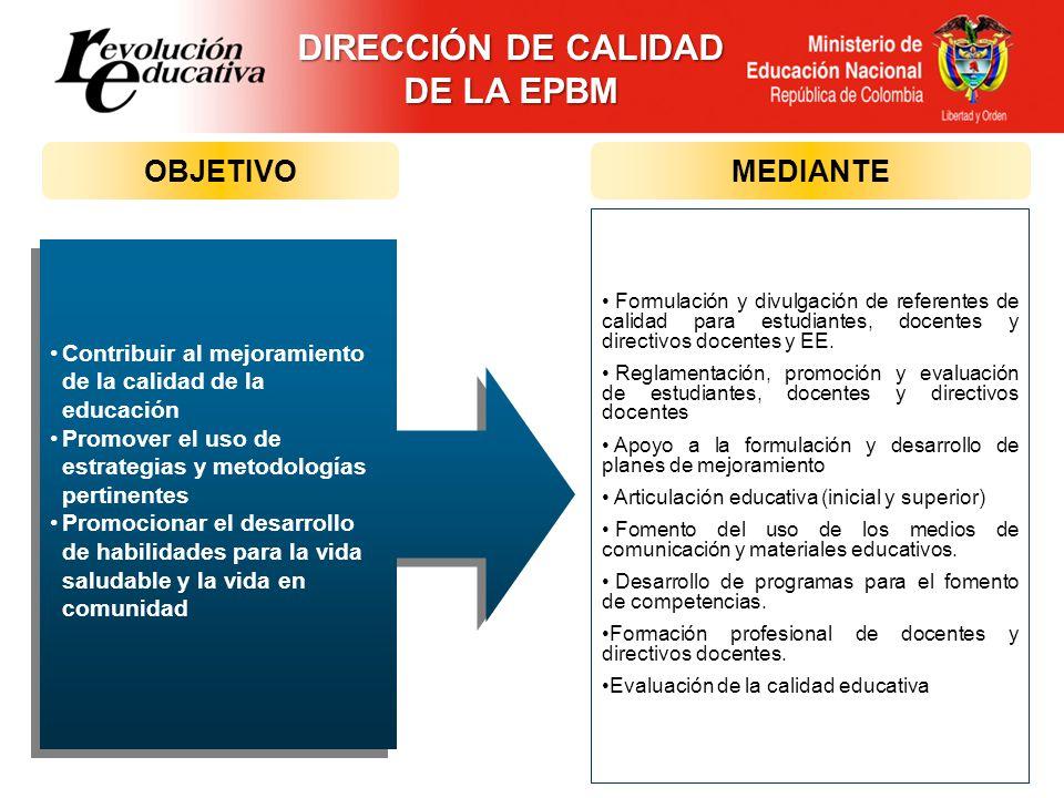 Formulación y divulgación de referentes de calidad para estudiantes, docentes y directivos docentes y EE. Reglamentación, promoción y evaluación de es