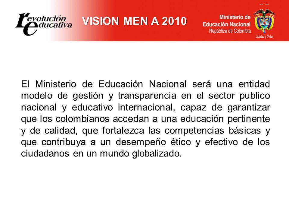 El Ministerio de Educación Nacional será una entidad modelo de gestión y transparencia en el sector publico nacional y educativo internacional, capaz