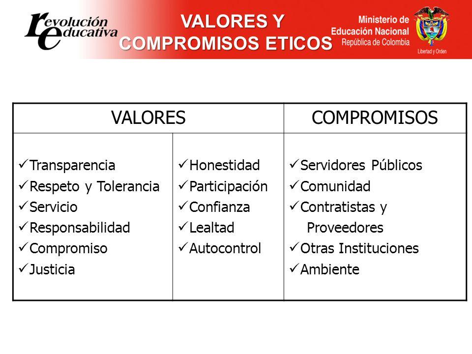 VALORES Y COMPROMISOS ETICOS VALORESCOMPROMISOS Transparencia Respeto y Tolerancia Servicio Responsabilidad Compromiso Justicia Honestidad Participaci