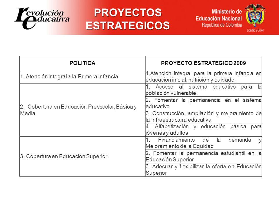 POLITICAPROYECTO ESTRATEGICO 2009 4.Calidad en Educación Preescolar, Básica y Media 1.