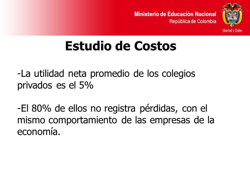 Ministerio de Educación Nacional República de Colombia -La utilidad neta promedio de los colegios privados es el 5% -El 80% de ellos no registra pérdidas, con el mismo comportamiento de las empresas de la economía.